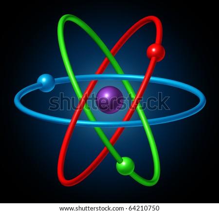 atom molecule science symbol