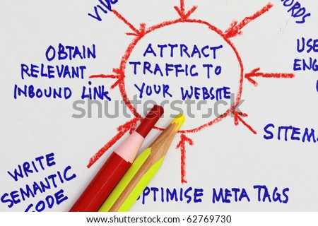 Attract traffic to your website concept - macro shot with colored pencils