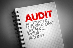 AUDIT - Accounting, Understanding, Diligence, Inquiry, Training acronym on notepad, business concept background
