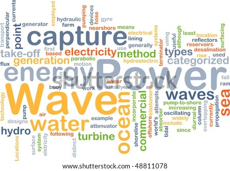 Background concept illustration of sustainable wave power