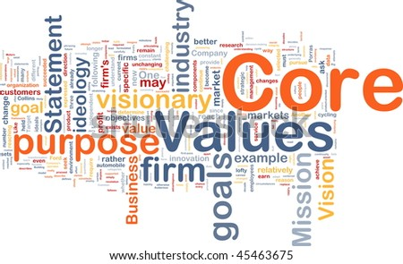Background concept word cloud illustration of business core values