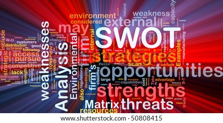 Background concept wordcloud illustration of business SWOT analysis glowing light