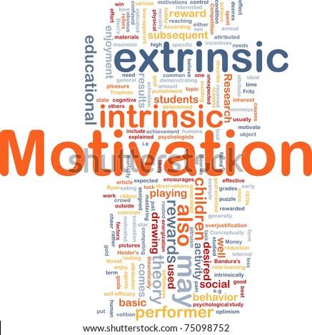 Background concept wordcloud illustration of motivation