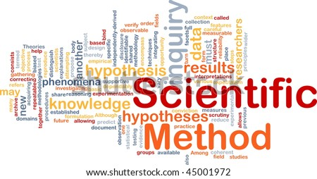 Background concept wordcloud illustration of scientific method research