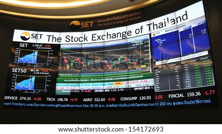 BANGKOK - AUG 28: View of an electronic stock board of the Stock Exchange of Thailand (SET) on Aug 28, 2013 in Bangkok, Thailand. The SET has slumped 21% in recent weeks since this year's high in May.