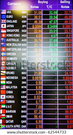 Investment bank exchange rate