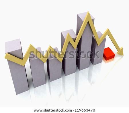Bar Chart Showing Yellow Profit Line Against Budget Bar Chart