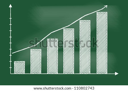 Bar chart sketched  on blackboard