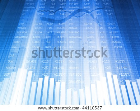 Bar Chart with Financial Data at High Angle