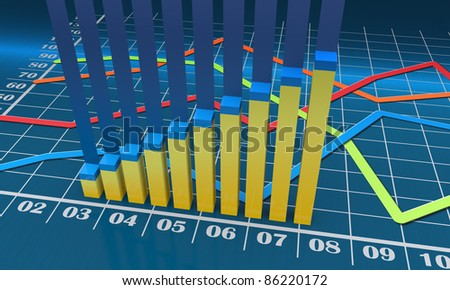 Bar chart with linear graph