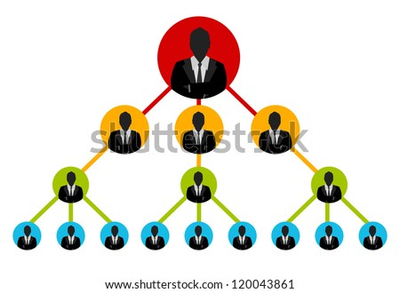 Basic Organization Chart For Business Network Concept Present By Multilevel Businessman Connection Isolated on White Background