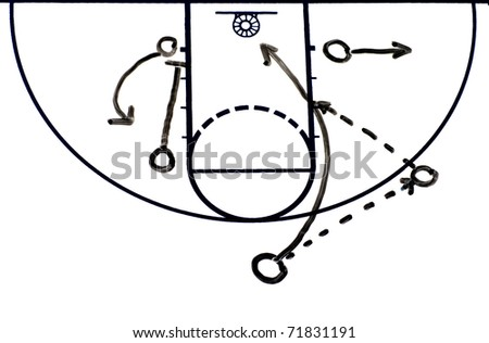 Basketball background diagram on a white board showing a give and go play