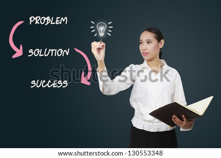Beautiful woman writing a business concept.Asian businesswoman succeeding.