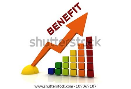 Benefit Graph box