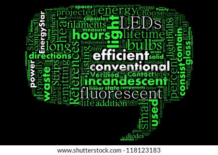 Benefits of LED in word collage