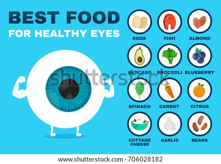 Best food for healthy eye. Strong eyeball character. flat cartoon illustration icon. Isolated on blue background. Health food, diet, products, nutrition, nutriment infographic concept
