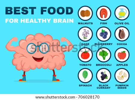 Best food for strong brain. Strong healthy brain character. flat cartoon illustration icon. Isolated on white background. Health food, diet, products, nutrition, nutriment infographic concept