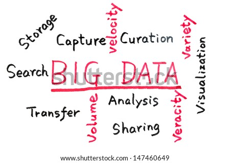 Big data concept words written on white board