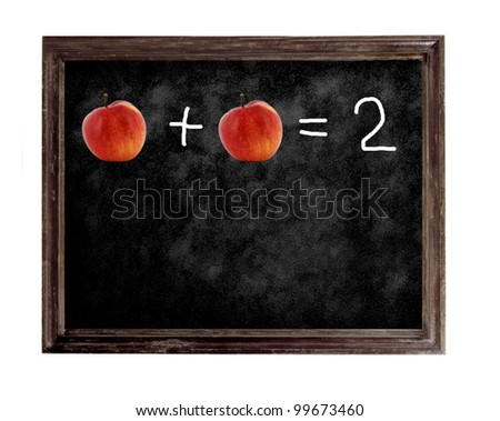 black chalk board with  mathematics lesson text.