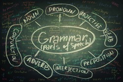 Blackboard background written with colorful chalk english grammar parts of speech. Opportunity for students to learn the system and structure of a language.