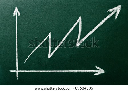 Blackboard chart showing positive growth