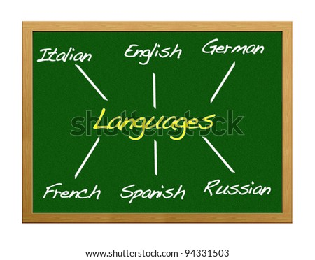 Blackboard with different languages.