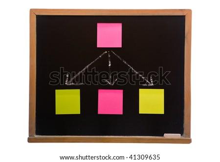 blackboard with sticky on white background