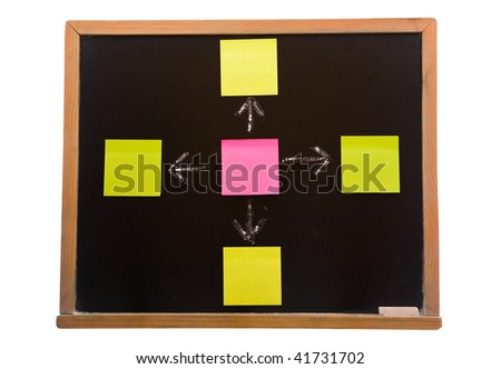 blackboard with sticky on white background
