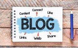Blog / Notes about blog,concept.