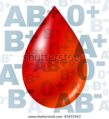 Blood group type medical concept represented by donor and recipients of hospital transfusion surgeries for patients who need of the red life saving liquid that flows inside every human body and heart.