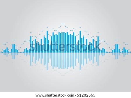 blue sound histogram produce