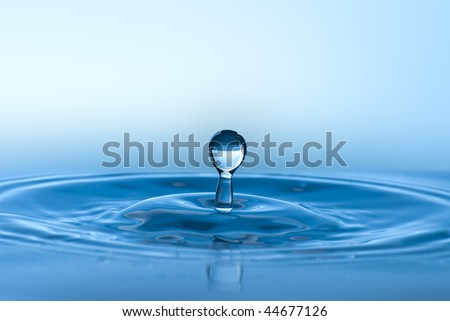 wallpaper water drop. blue water drop splashing