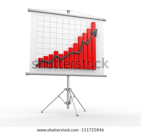 Board and a graph financial