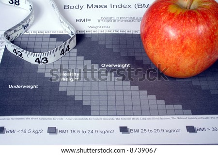 Body Mass Index Chart - stock photo