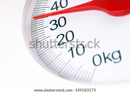body scales / body weight