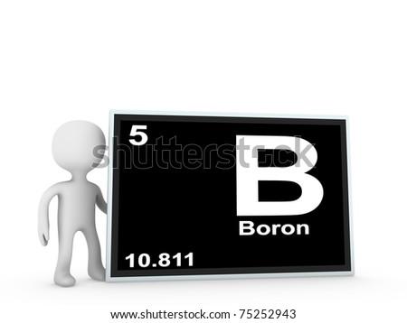 boron panel
