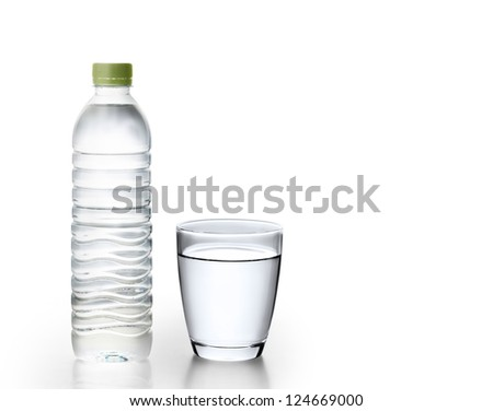 Bottle of water with a glass