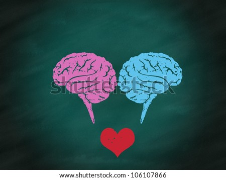 Brain connection to heart by hand drawing on green chalkboard,relations concept