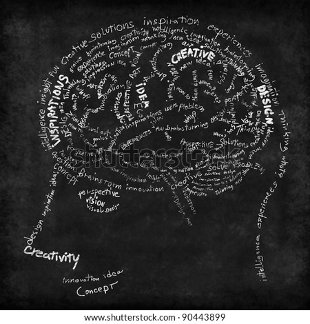 Brain drawing on chalkboard ,idea and creative concept