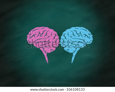 Brainstorming concept,drawing of brain maze puzzle on green chalkboard