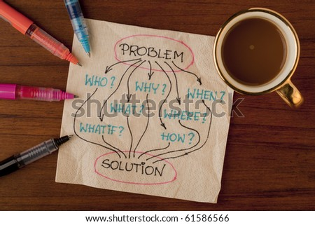brainstorming or decision making concept with basic questions - napkin concept