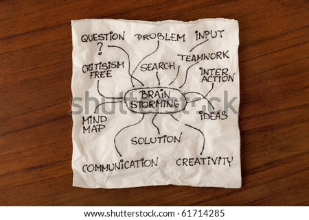 brainstorming word cloud  - handwriting on a napkin, wooden table background