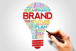 BRAND bulb word cloud, business concept