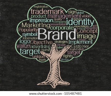 brand concept and words tag cloud written on blackboard background, high resolution, easy to use.