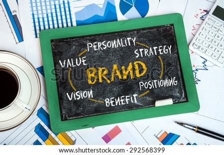 brand concept process circle on blackboard