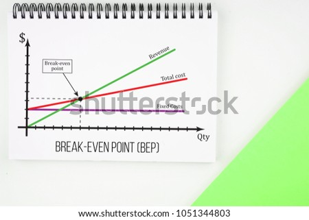 Break even analysis. Break even point (BEP) chart. Business management concept. #1051344803