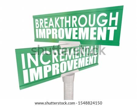 Breakthrough Vs Incremental Improvement Continuous Process Street Signs 3d Illustration