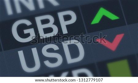 British pound rising, American dollar falling, exchange rate fluctuation, screen