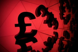 British Pound Sterling Currency Symbol With Many Mirroring Images of Itself on Red Background