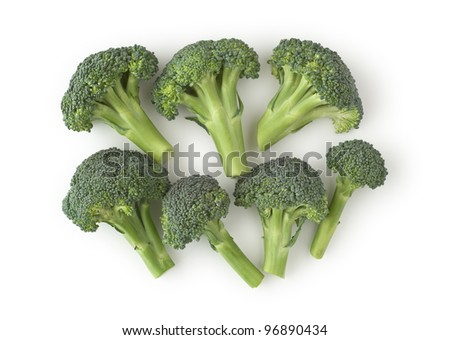 Broccoli as a Healthy and Nutritious Vegetable